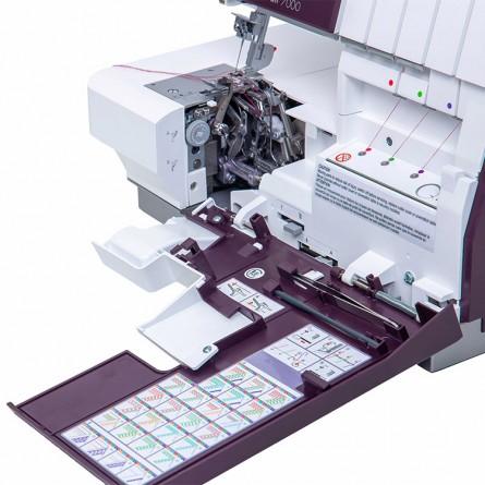 Podgląd dostępnych ściegów na obudowie maszyny.